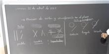 Posición de rectas y circunferencias en el plano