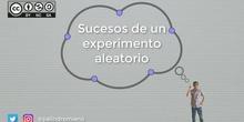 Sucesos en experimentos aleatorios