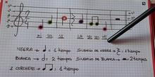Repaso de notas musicales, figuras y líneas divisorias en un compás de dos tiempos.