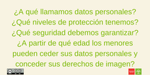 Preguntas frecuentes sobre protección de datos personales