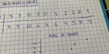 Estadística Bidimensional.
