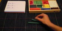 Videos explicativos del área de matemáticas para 3º y 4 de Ed. Primaria