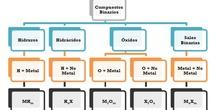 2º ESO - Física y Química. Clases Virtuales