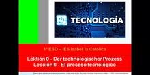 1º ESO / Tema 0 -> El proceso tecnológico