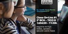 2º Bachillerato - TICO II. Clases Virtuales