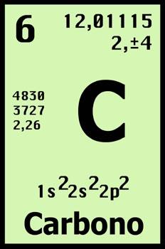 Tabla peridica carbono mediateca de educamadrid tabla peridica carbono urtaz Image collections