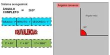 Trigonometría: 2.Sistema sexagesimal-1