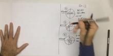 V0302 Trigonometría: ejercicios 01d, 01e y 01h.