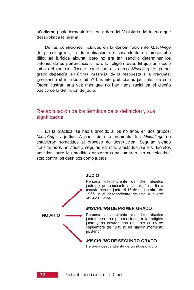 Página 22 de la Guía Didáctica de la Shoá