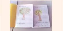 Evaluación árbol de las letras.