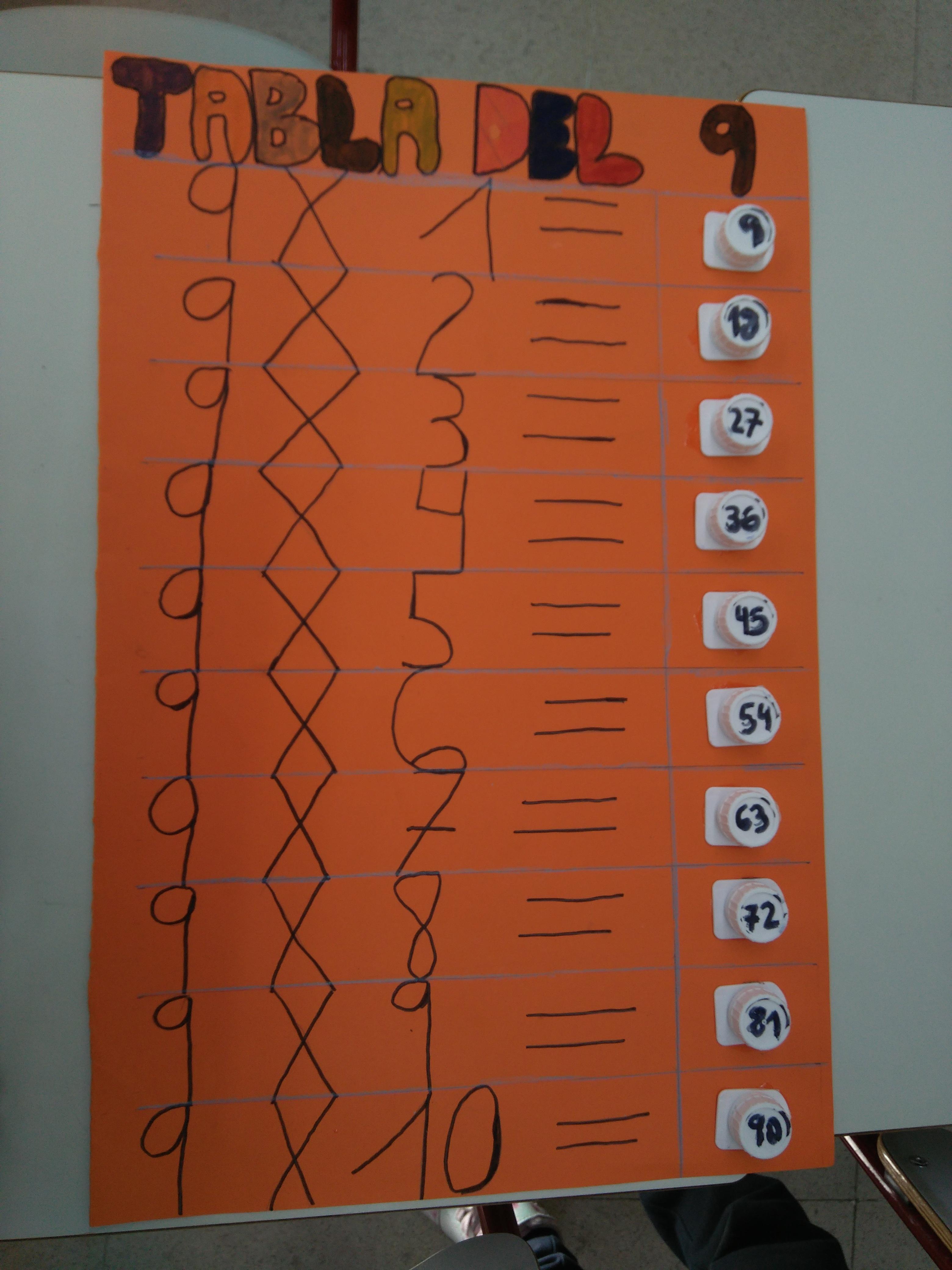 2016_12_3ºB Aprende las tablas sin esfuerzo...