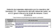 Seminario 237 - Dinamización del Aula Virtual del centro, en el IES Ignacio Ellacuría de Alcalá de Henares. Curso 2018/2019