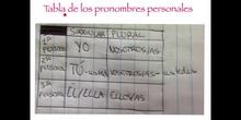 PRIMARIA - 4 - PRONOMBRE PERSONAL 1 - LENGUA - FORMACIÓN.mov