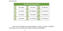 FRACCIONES 5º PRIMARIA