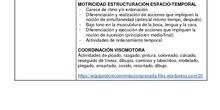 2.3. Actividades de evaluación de los procesos de lectoescritura