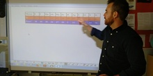 Climogramas Flipped Classroom