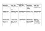 Actividades del 18 al 22 de mayo 5º de primaria
