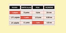 Tipometría: tabla de conversión (pica)