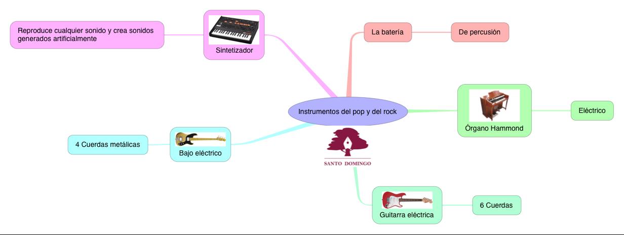 MÚSICA_INSTRUMENTOS DEL POP Y ROCK_S2