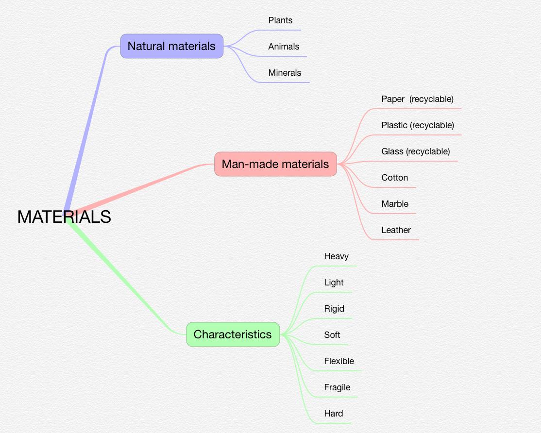 NS_MATERIALS_1