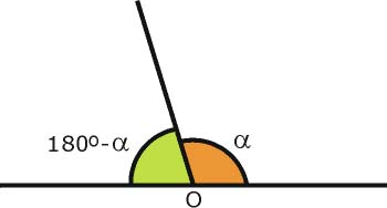 ángulos suplementarios