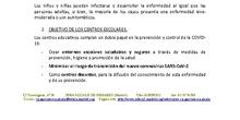 Recomendaciones Covid-19