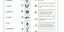 Corrección Ficha 1: Fuentes de energía