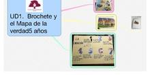 INFANTIL - 5 AÑOS - BROCHETE Y EL MAPA DE LA VERDAD - RELIGIÓN