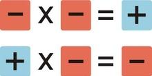 Producto de los números