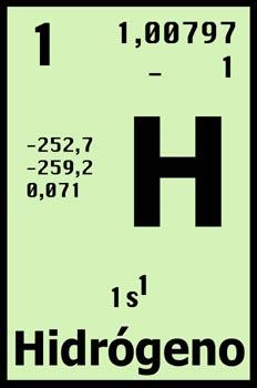 Tabla periódica,  hidrógeno