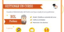 Roles y permisos en el Aula Virtual EducaMadrid (infografía)