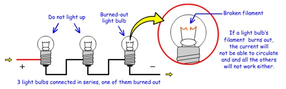 Series circuit A light Bulb Burns Out 2