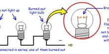 Series circuit A light Bulb Burns Out 2