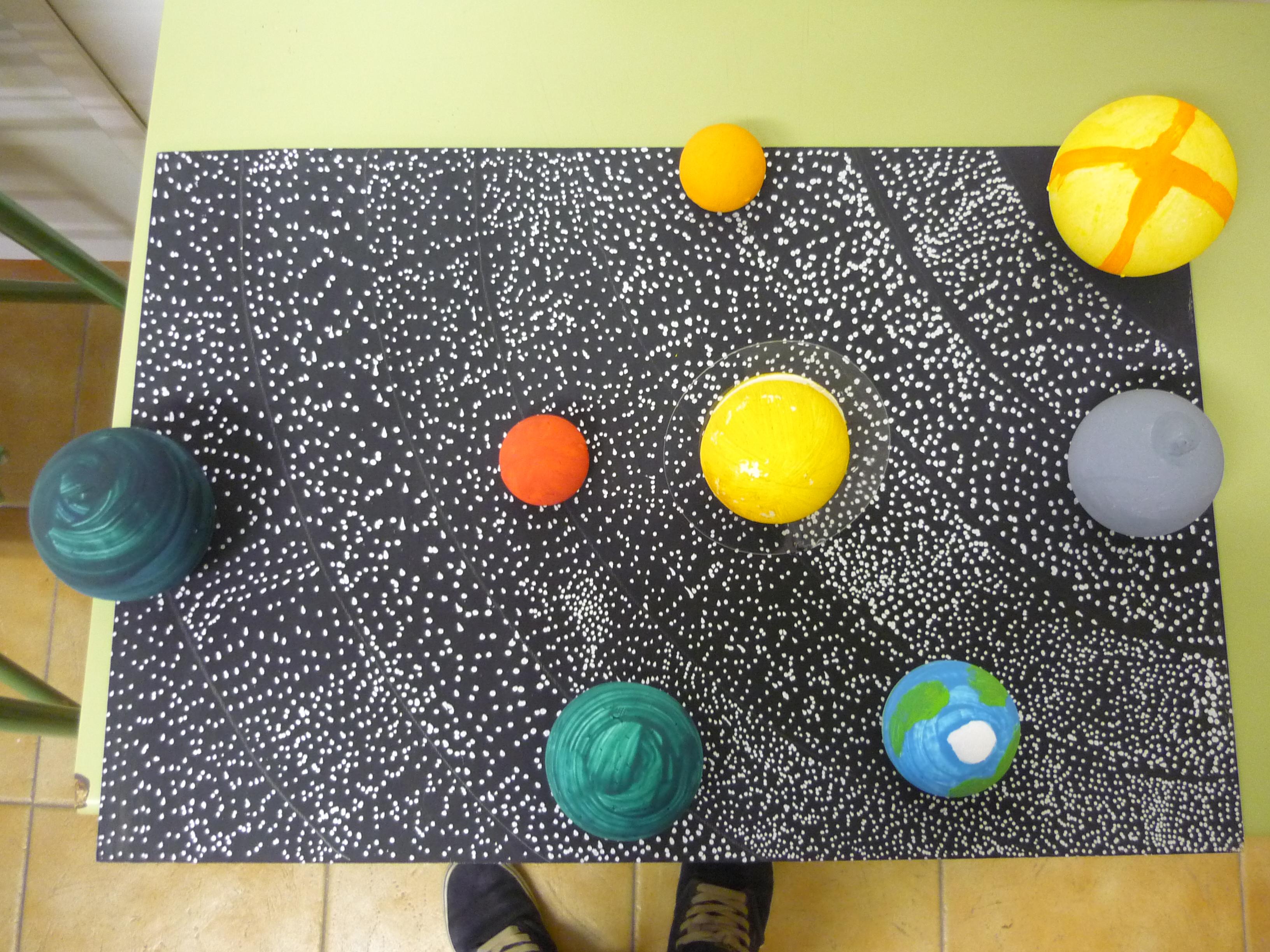 Planetario 18