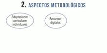 PROYECTO FINAL MENTOR ACTUA TGD/TEA E.I. ADELA ABRINES