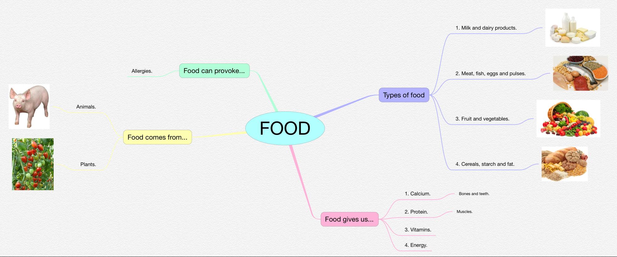 NS_FOOD_2