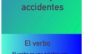 PRIMARIA 6ºA - LENGUA CASTELLANA Y LITERATURA - EL VERBO Y SUS ACCIDENTES