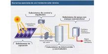 Ejemplo de justificación solar térmica según  CTE