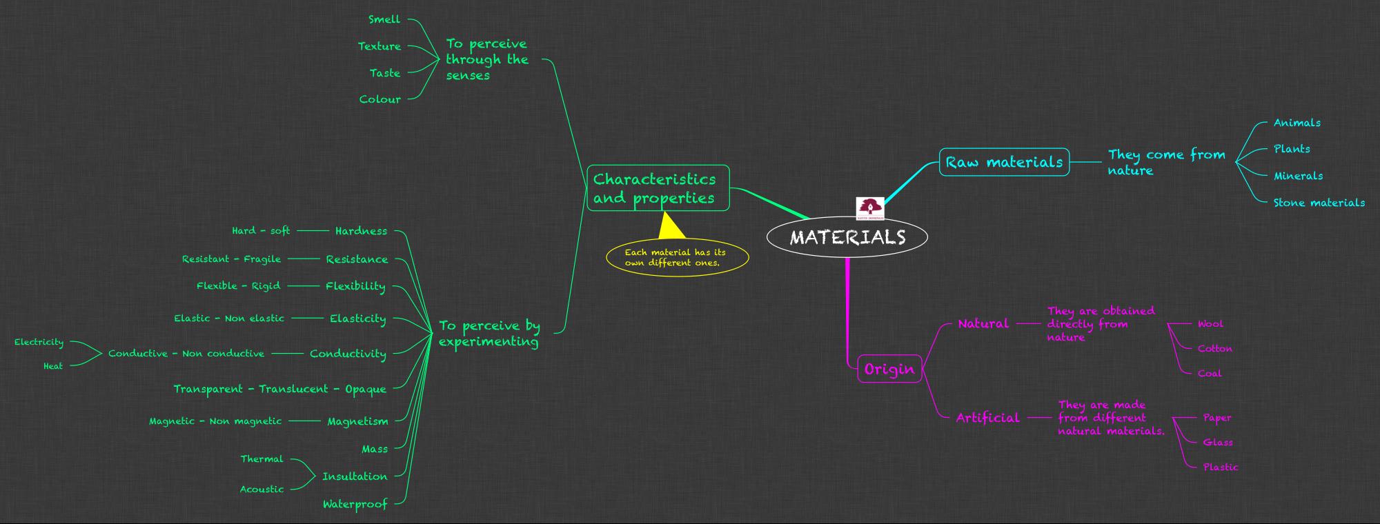 NS_MATERIALS_5