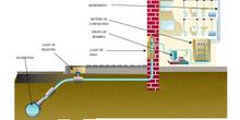 4º ESO - TECNO. Instalaciones de agua.