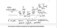Práctica análisis sintáctico oraciones SE (IX)