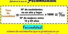 Fórmula para el cálculo de la Tasa de Fecundidad