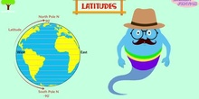 1º ESO/LATITUDE AND LONGITUDE
