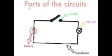 PRIMARIA - 5º - ELECTRIC CIRCUITS 4 - NATURAL SCIENCE