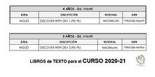 Libros de texto CEIP FIlósofo Séneca 20/21