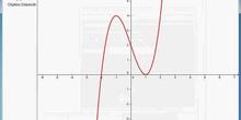 Geogebra. Estudio de una función.