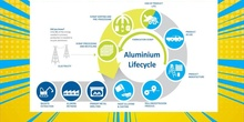 Live o an aluminum can