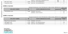 listados provisional subsidiario 2