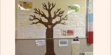el árbol de las letras II