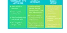 AL - LENGUA CASTELLANA Y LITERATURA - CÓMO HACER UN BUEN RESUMEN